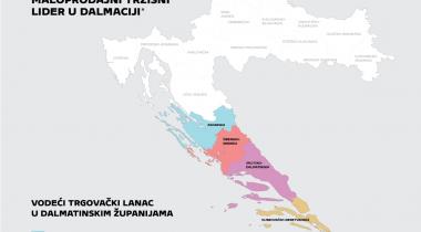 Tommy - maloprodajni tržišni lider u čitavoj Dalmaciji