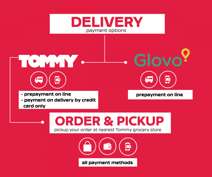 delivery_one